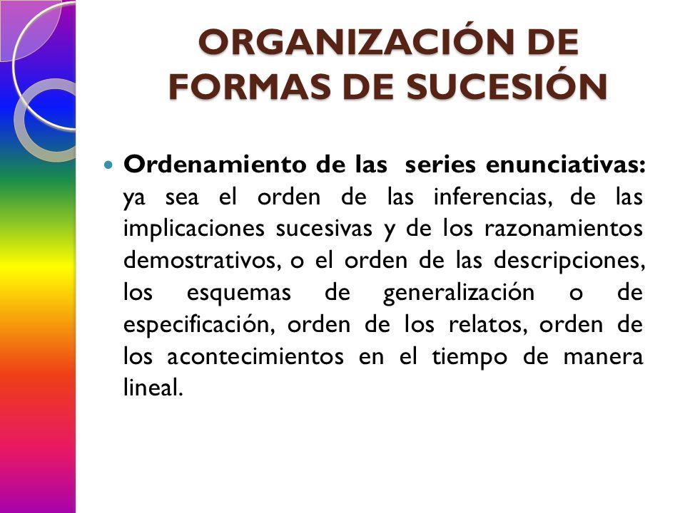 Ordenamiento de las series enunciativas: ya sea el orden de las inferencias, de las implicaciones sucesivas y de los razonamientos demostrativos, o el orden de las descripciones, los esquemas de generalización o de especificación, orden de los relatos, orden de los acontecimientos en el tiempo de manera lineal.