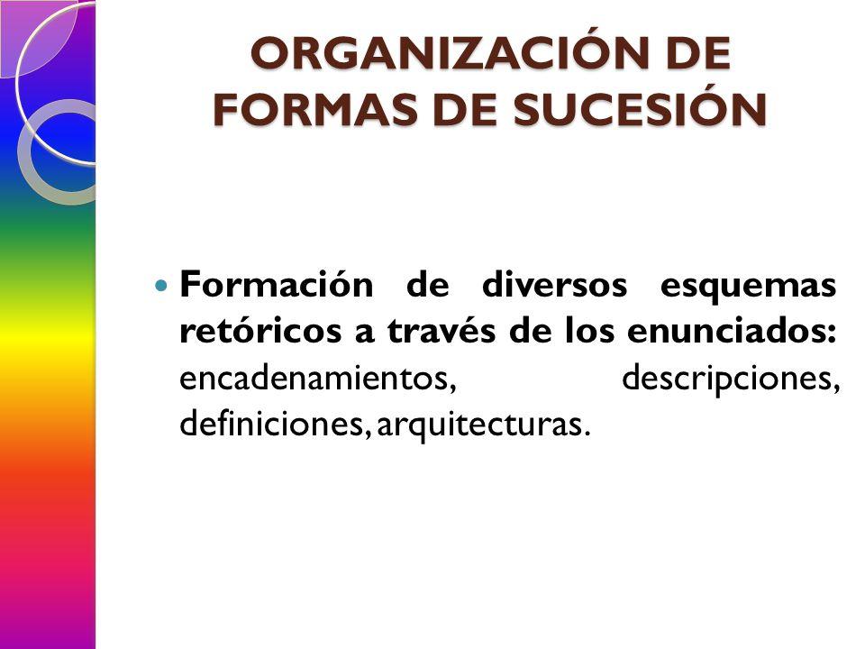 Formación de diversos esquemas retóricos a través de los enunciados: encadenamientos, descripciones, definiciones, arquitecturas.