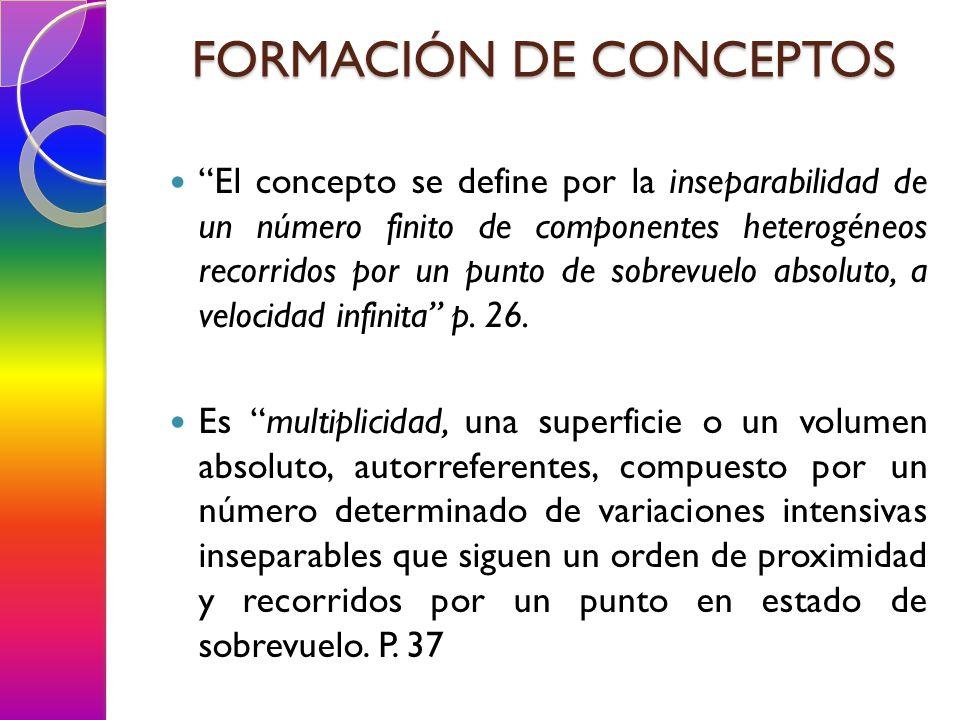 FORMACIÓN DE CONCEPTOS El concepto se define por la inseparabilidad de un número finito de componentes heterogéneos recorridos por un punto de sobrevuelo absoluto, a velocidad infinita p.