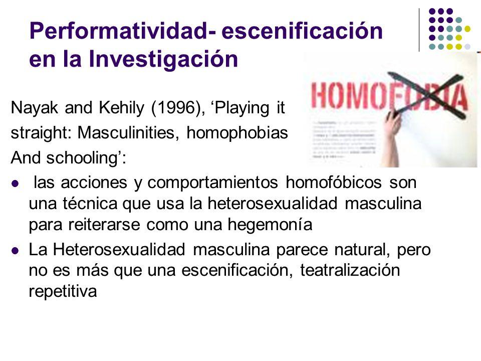 Performatividad- escenificación en la Investigación Nayak and Kehily (1996), Playing it straight: Masculinities, homophobias And schooling: las accion