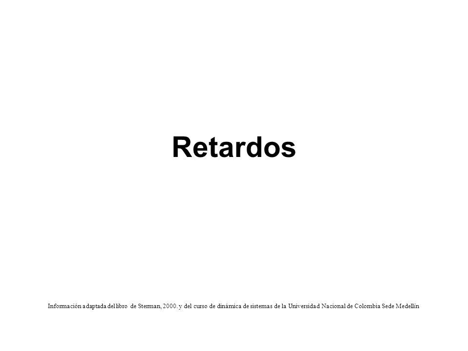 Retardos Información adaptada del libro de Sterman, 2000.