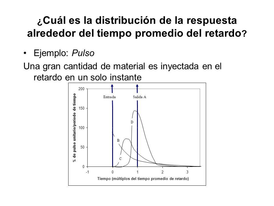 ¿ Cuál es la distribución de la respuesta alrededor del tiempo promedio del retardo .