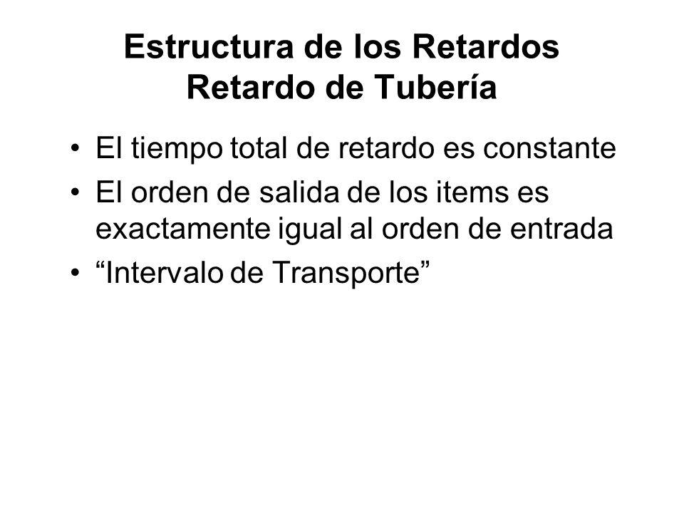 Estructura de los Retardos Retardo de Tubería El tiempo total de retardo es constante El orden de salida de los items es exactamente igual al orden de entrada Intervalo de Transporte
