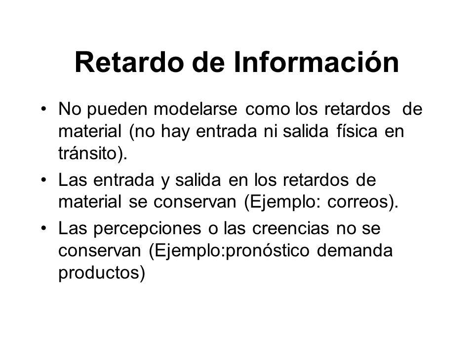 Retardo de Información No pueden modelarse como los retardos de material (no hay entrada ni salida física en tránsito).