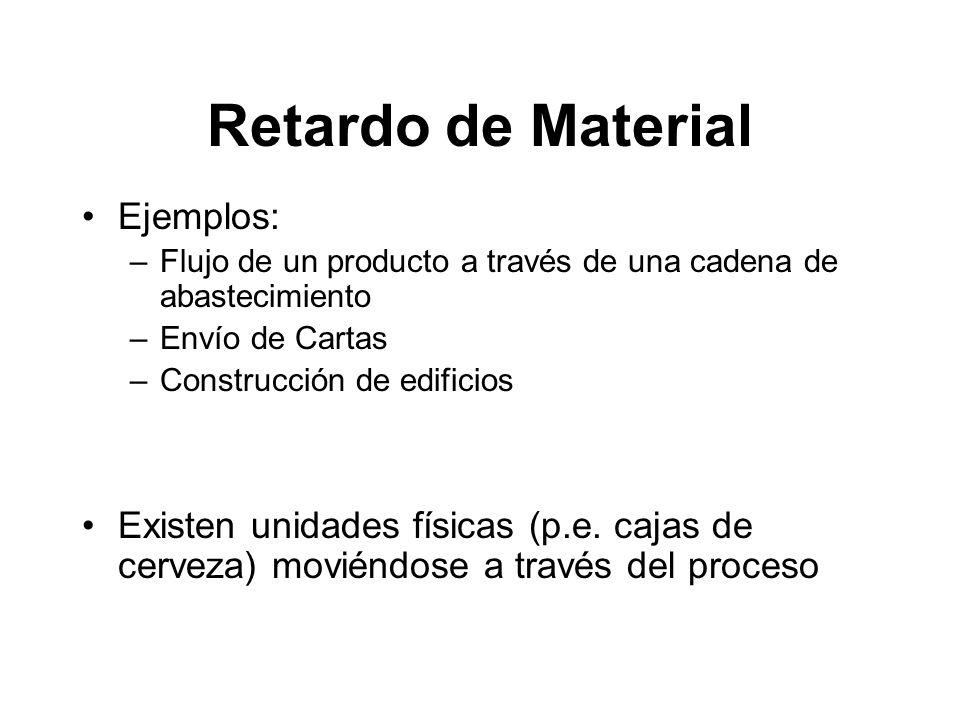 Retardo de Material Ejemplos: –Flujo de un producto a través de una cadena de abastecimiento –Envío de Cartas –Construcción de edificios Existen unidades físicas (p.e.