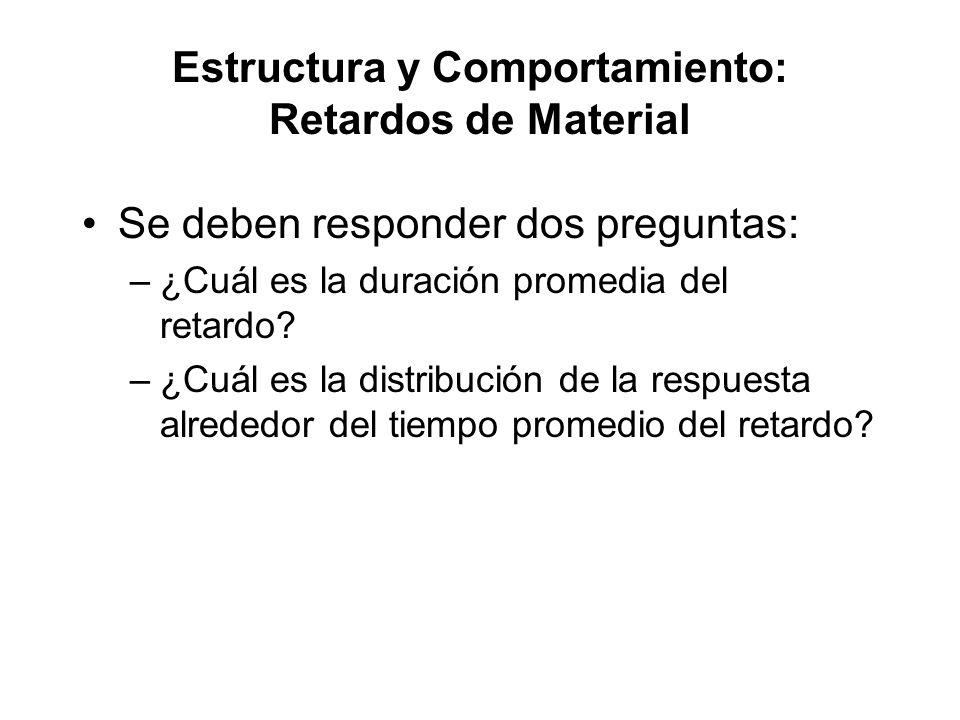 Estructura y Comportamiento: Retardos de Material Se deben responder dos preguntas: –¿Cuál es la duración promedia del retardo.