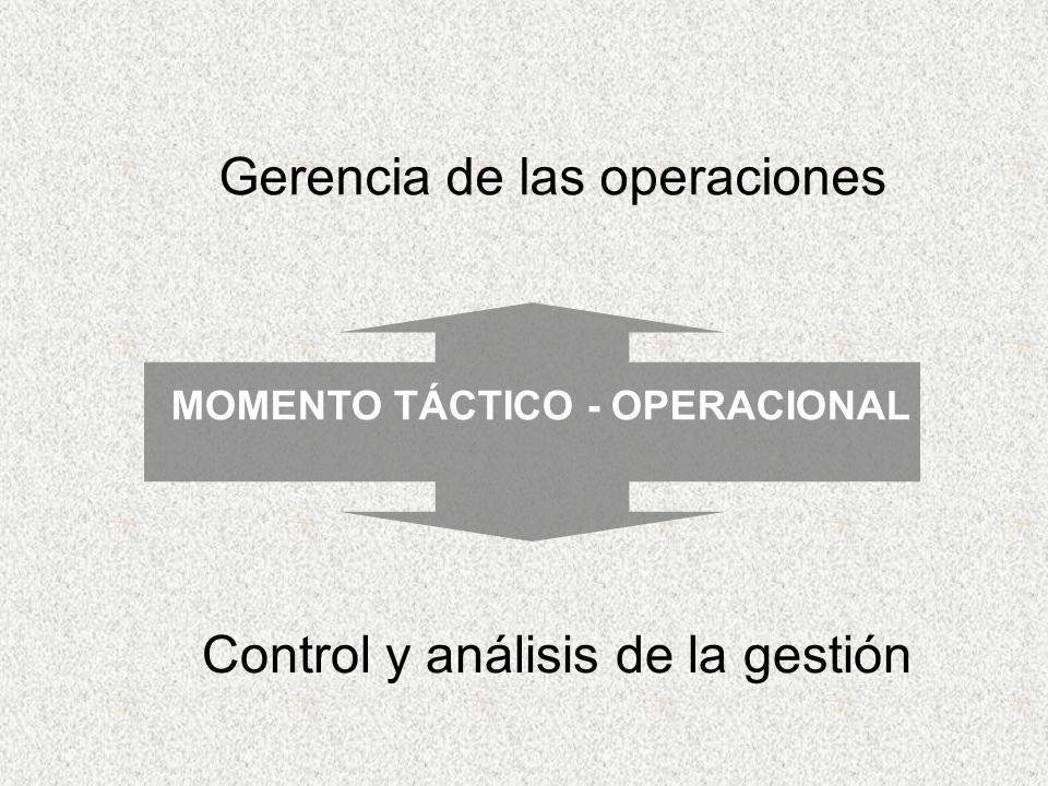MOMENTO TÁCTICO - OPERACIONAL Gerencia de las operaciones Control y análisis de la gestión