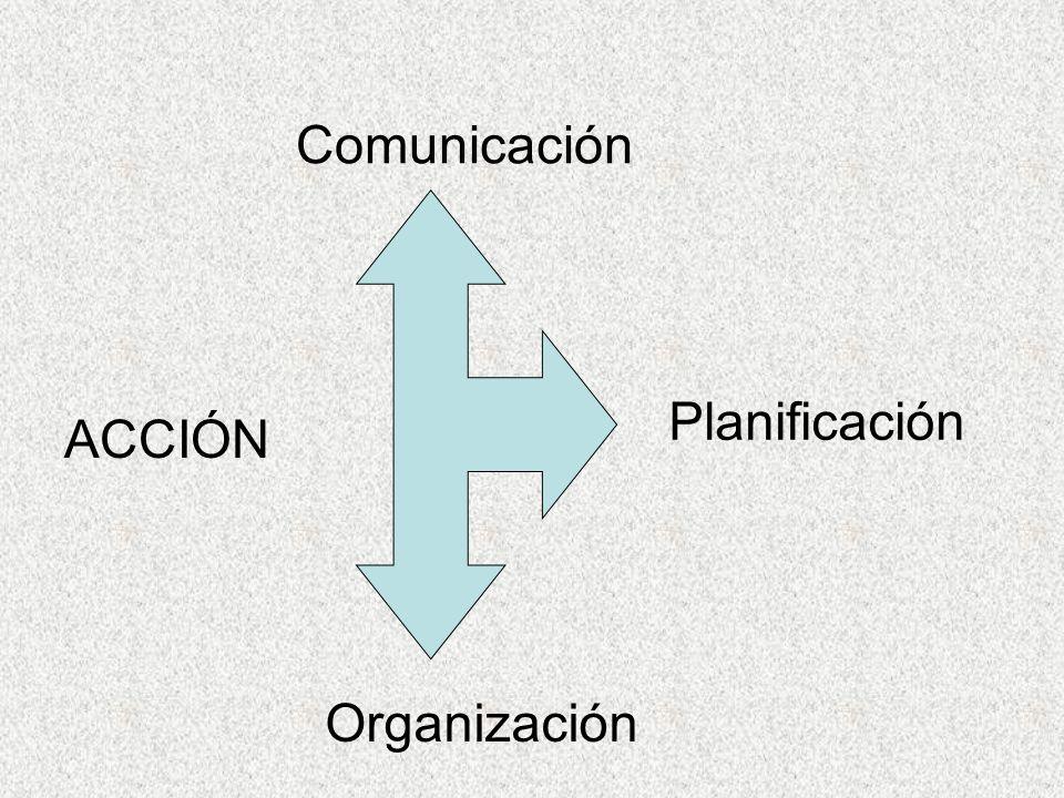 ACCIÓN Comunicación Planificación Organización
