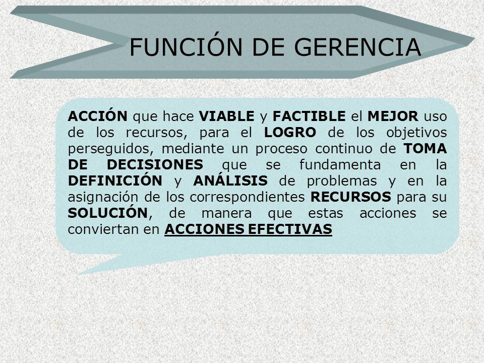 FUNCIÓN DE GERENCIA ACCIÓN que hace VIABLE y FACTIBLE el MEJOR uso de los recursos, para el LOGRO de los objetivos perseguidos, mediante un proceso co