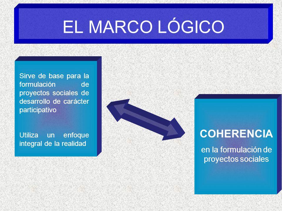 EL MARCO LÓGICO Sirve de base para la formulación de proyectos sociales de desarrollo de carácter participativo Utiliza un enfoque integral de la realidad COHERENCIA en la formulación de proyectos sociales
