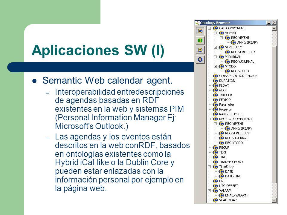 Aplicaciones SW (I) Semantic Web calendar agent. – Interoperabilidad entredescripciones de agendas basadas en RDF existentes en la web y sistemas PIM