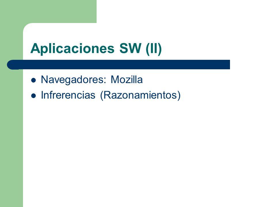 Aplicaciones SW (II) Navegadores: Mozilla Infrerencias (Razonamientos)