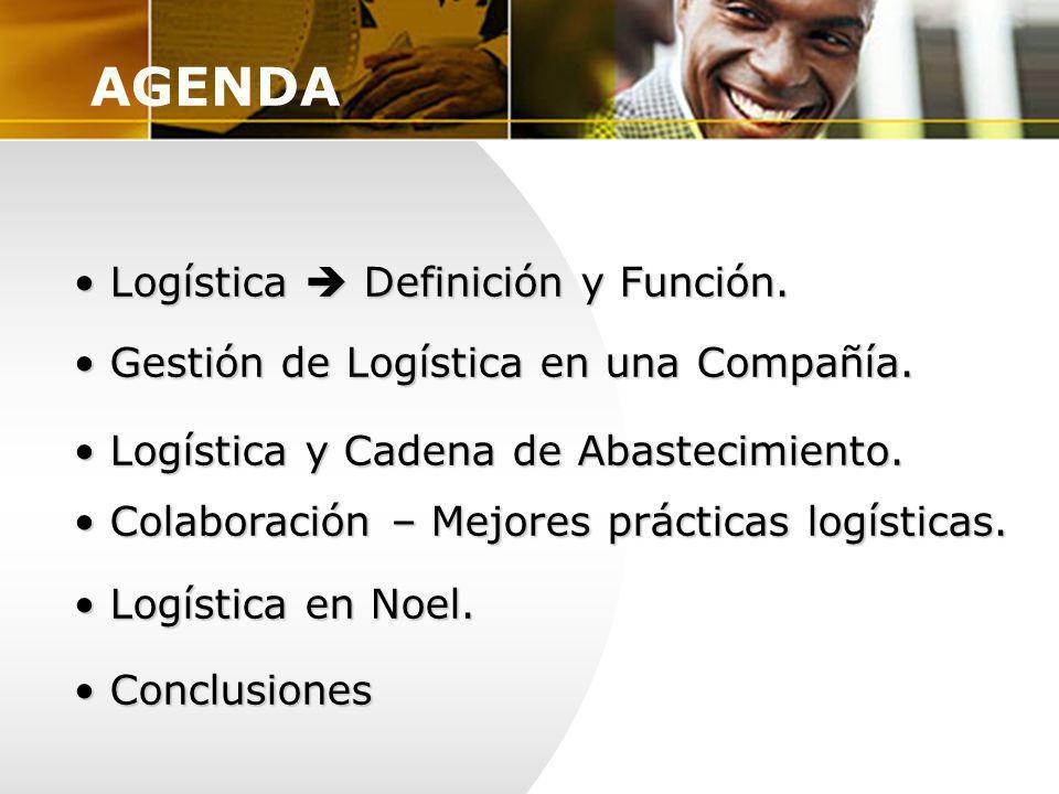 AGENDA Logística Definición y Función. Logística Definición y Función. Gestión de Logística en una Compañía. Gestión de Logística en una Compañía. Log