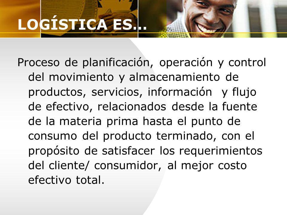 LOGÍSTICA ES… Proceso de planificación, operación y control del movimiento y almacenamiento de productos, servicios, información y flujo de efectivo,