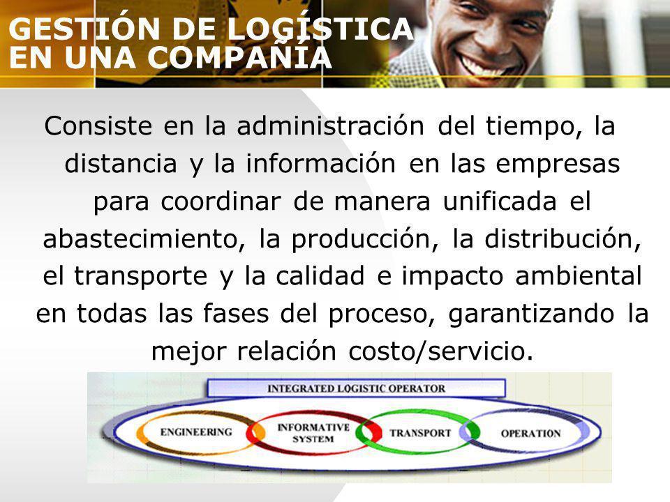 GESTIÓN DE LOGÍSTICA EN UNA COMPAÑÍA Consiste en la administración del tiempo, la distancia y la información en las empresas para coordinar de manera