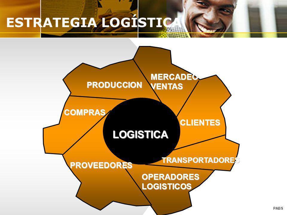 PABS ESTRATEGIA LOGÍSTICA LOGISTICA PRODUCCION COMPRAS PROVEEDORES OPERADORESLOGISTICOS CLIENTES MERCADEOVENTAS TRANSPORTADORES