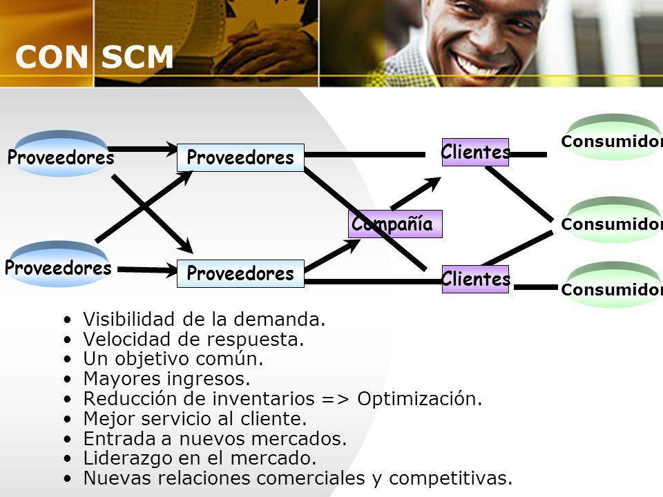 CON SCM Visibilidad de la demanda. Velocidad de respuesta. Un objetivo común. Mayores ingresos. Reducción de inventarios => Optimización. Mejor servic