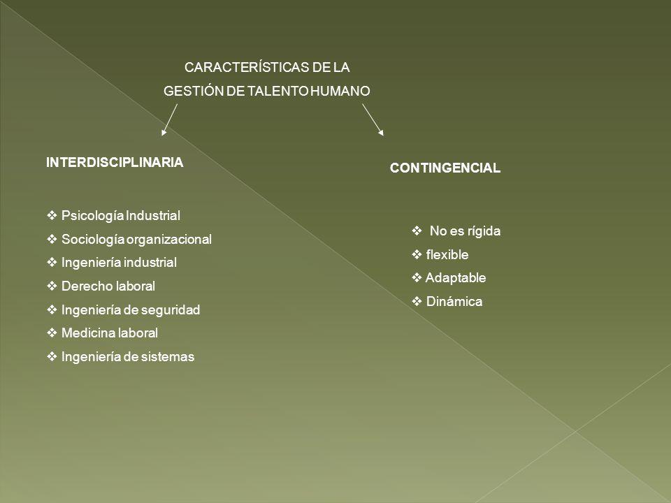 CARACTERÍSTICAS DE LA GESTIÓN DE TALENTO HUMANO CONTINGENCIAL INTERDISCIPLINARIA Psicología Industrial Sociología organizacional Ingeniería industrial