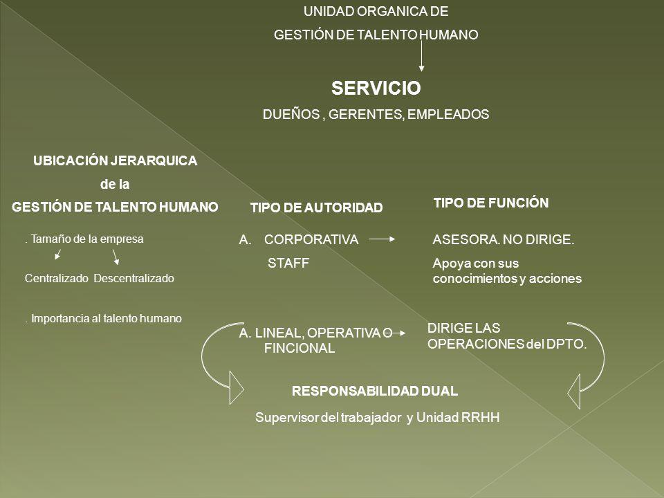 UBICACIÓN JERARQUICA de la GESTIÓN DE TALENTO HUMANO TIPO DE AUTORIDAD TIPO DE FUNCIÓN A.CORPORATIVA STAFF A. LINEAL, OPERATIVA O FINCIONAL ASESORA. N