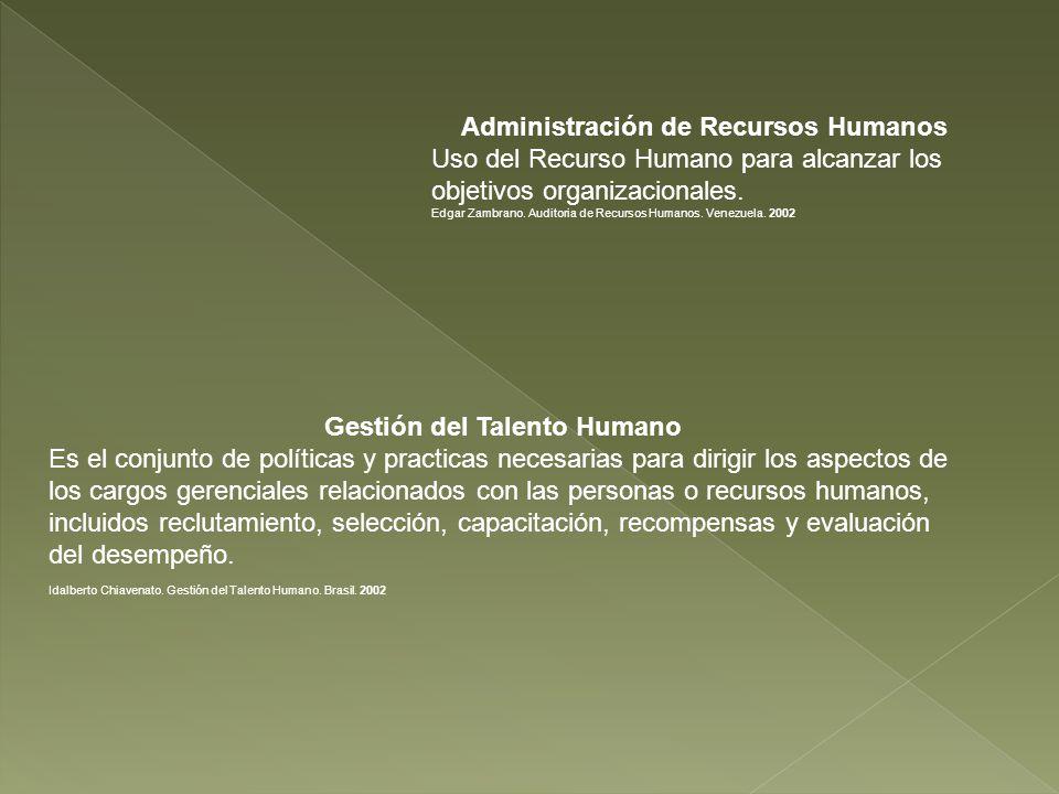 Administración de Recursos Humanos Uso del Recurso Humano para alcanzar los objetivos organizacionales. Edgar Zambrano. Auditoria de Recursos Humanos.