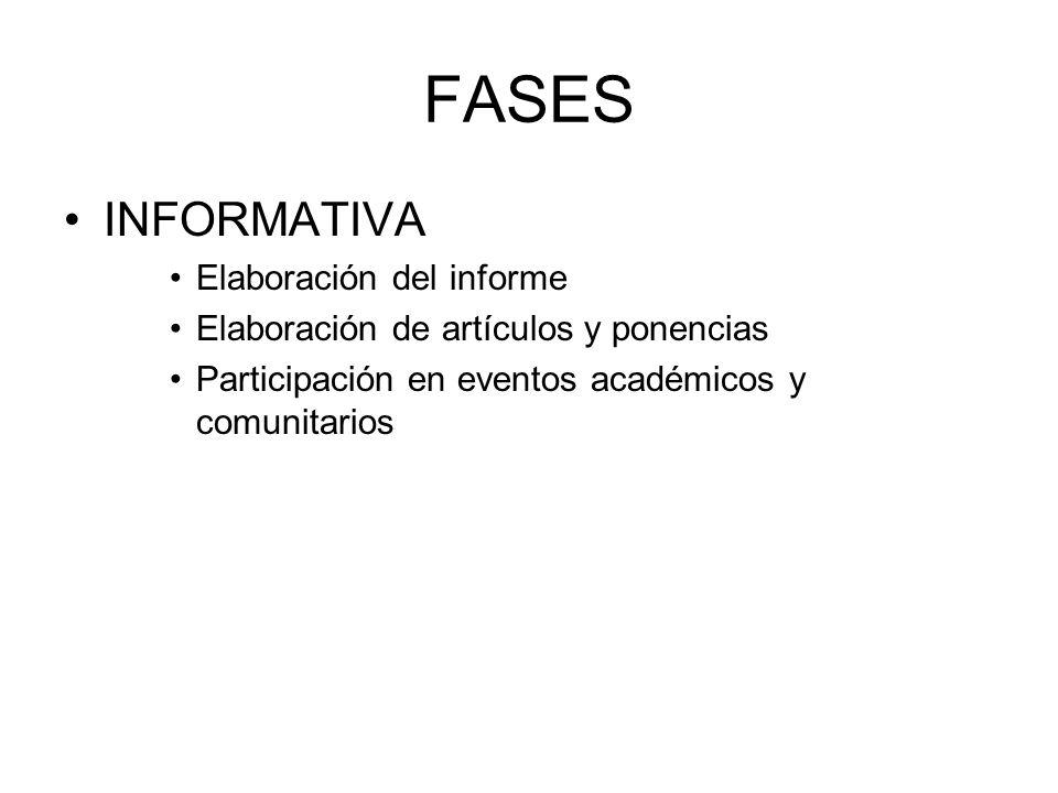 FASES INFORMATIVA Elaboración del informe Elaboración de artículos y ponencias Participación en eventos académicos y comunitarios