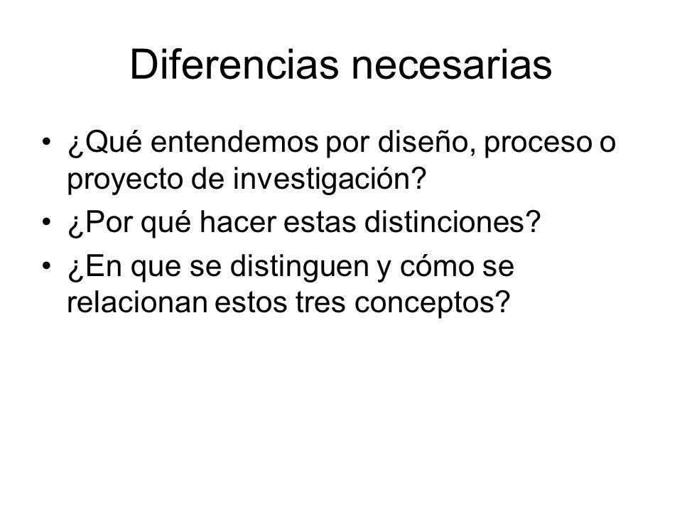 Diferencias necesarias ¿Qué entendemos por diseño, proceso o proyecto de investigación? ¿Por qué hacer estas distinciones? ¿En que se distinguen y cóm