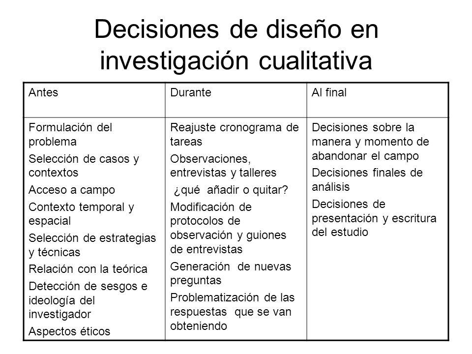 Decisiones de diseño en investigación cualitativa AntesDuranteAl final Formulación del problema Selección de casos y contextos Acceso a campo Contexto