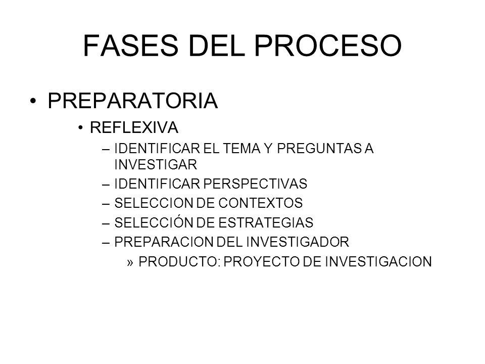 FASES DEL PROCESO PREPARATORIA REFLEXIVA –IDENTIFICAR EL TEMA Y PREGUNTAS A INVESTIGAR –IDENTIFICAR PERSPECTIVAS –SELECCION DE CONTEXTOS –SELECCIÓN DE