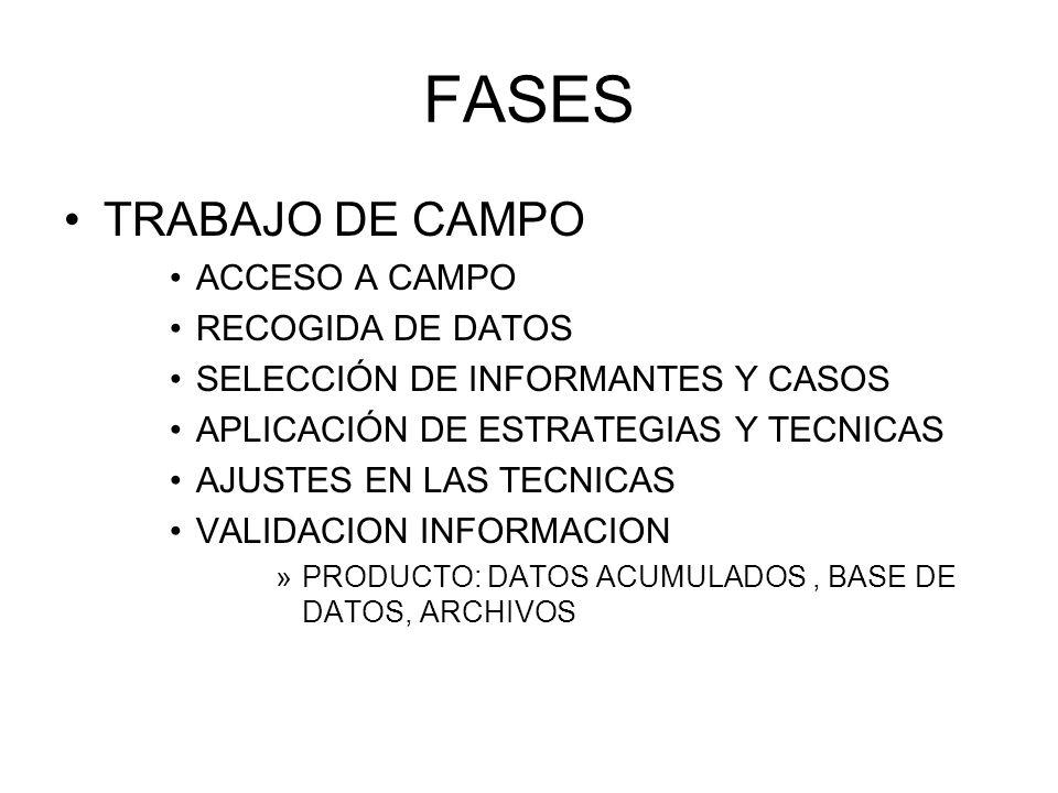 FASES TRABAJO DE CAMPO ACCESO A CAMPO RECOGIDA DE DATOS SELECCIÓN DE INFORMANTES Y CASOS APLICACIÓN DE ESTRATEGIAS Y TECNICAS AJUSTES EN LAS TECNICAS