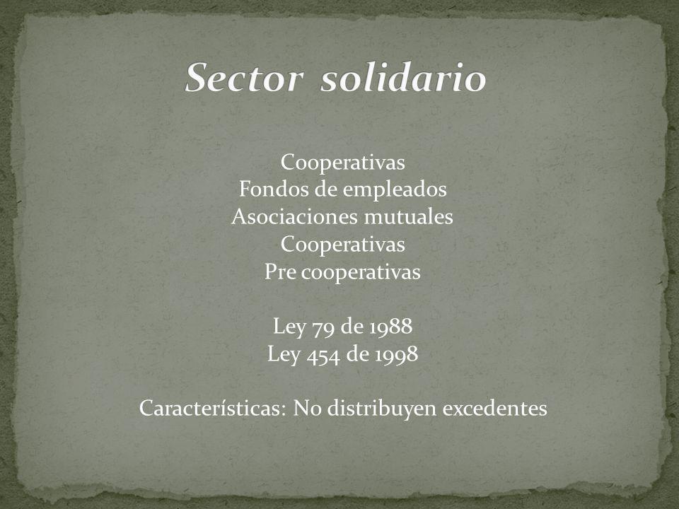 Cooperativas Fondos de empleados Asociaciones mutuales Cooperativas Pre cooperativas Ley 79 de 1988 Ley 454 de 1998 Características: No distribuyen ex