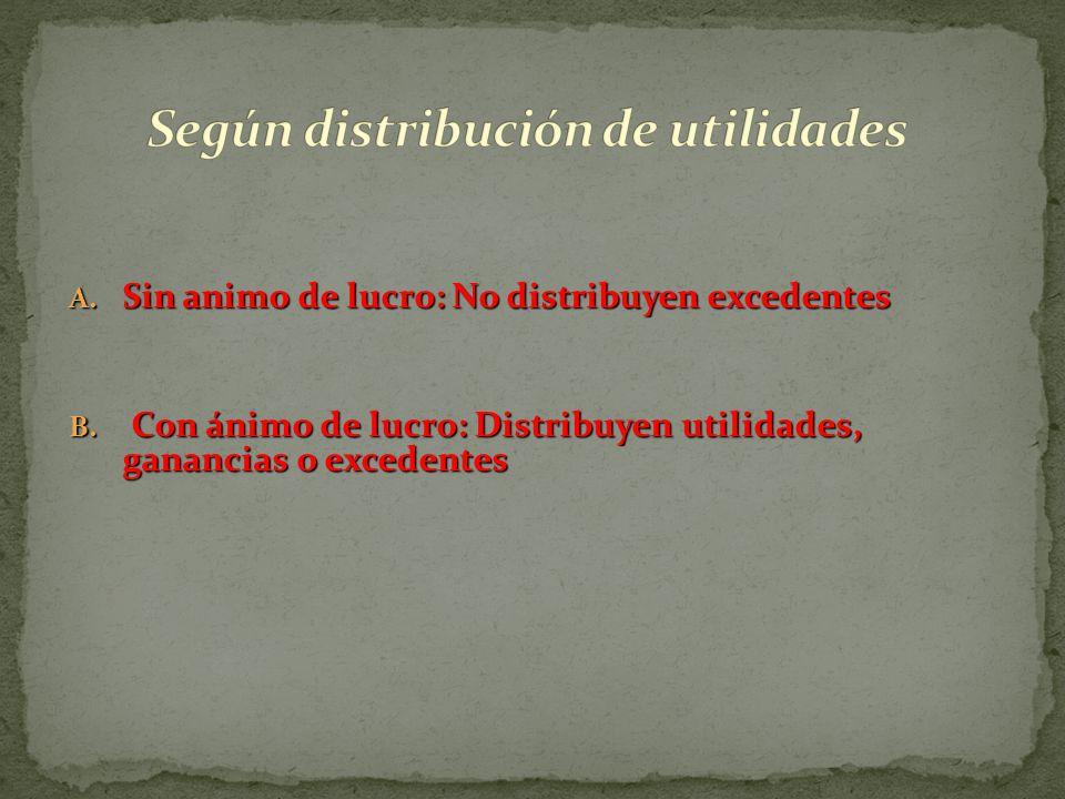 A. Sin animo de lucro: No distribuyen excedentes B. Con ánimo de lucro: Distribuyen utilidades, ganancias o excedentes