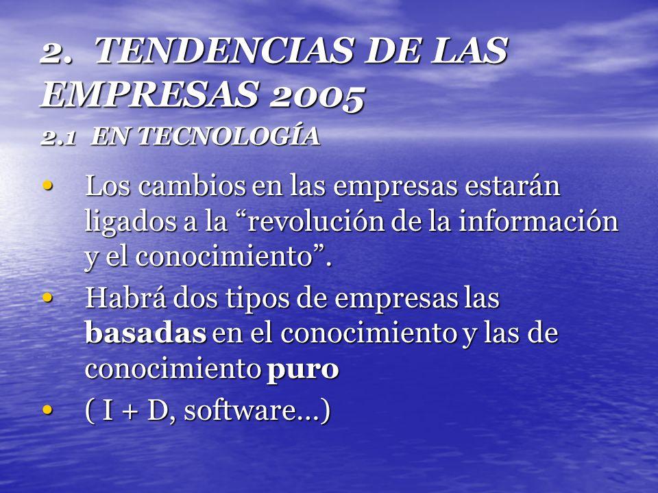 2. TENDENCIAS DE LAS EMPRESAS 2005 Los cambios en las empresas estarán ligados a la revolución de la información y el conocimiento. Los cambios en las