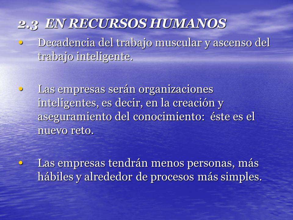 2.3 EN RECURSOS HUMANOS Decadencia del trabajo muscular y ascenso del trabajo inteligente. Decadencia del trabajo muscular y ascenso del trabajo intel