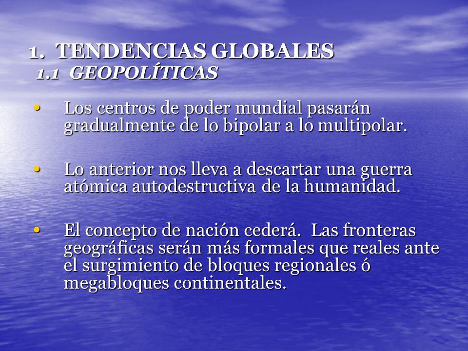 1. TENDENCIAS GLOBALES Los centros de poder mundial pasarán gradualmente de lo bipolar a lo multipolar. Los centros de poder mundial pasarán gradualme