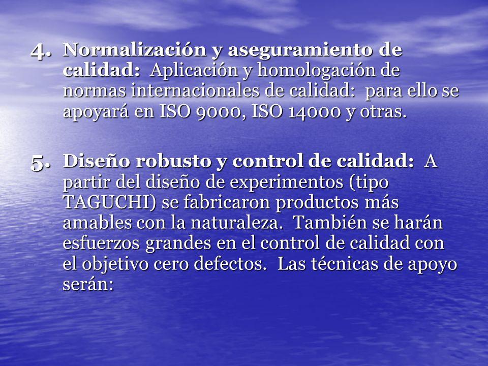 4. Normalización y aseguramiento de calidad: Aplicación y homologación de normas internacionales de calidad: para ello se apoyará en ISO 9000, ISO 140