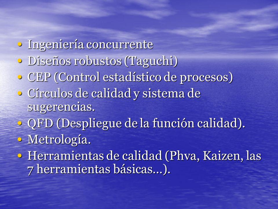 Ingeniería concurrente Ingeniería concurrente Diseños robustos (Taguchi) Diseños robustos (Taguchi) CEP (Control estadístico de procesos) CEP (Control