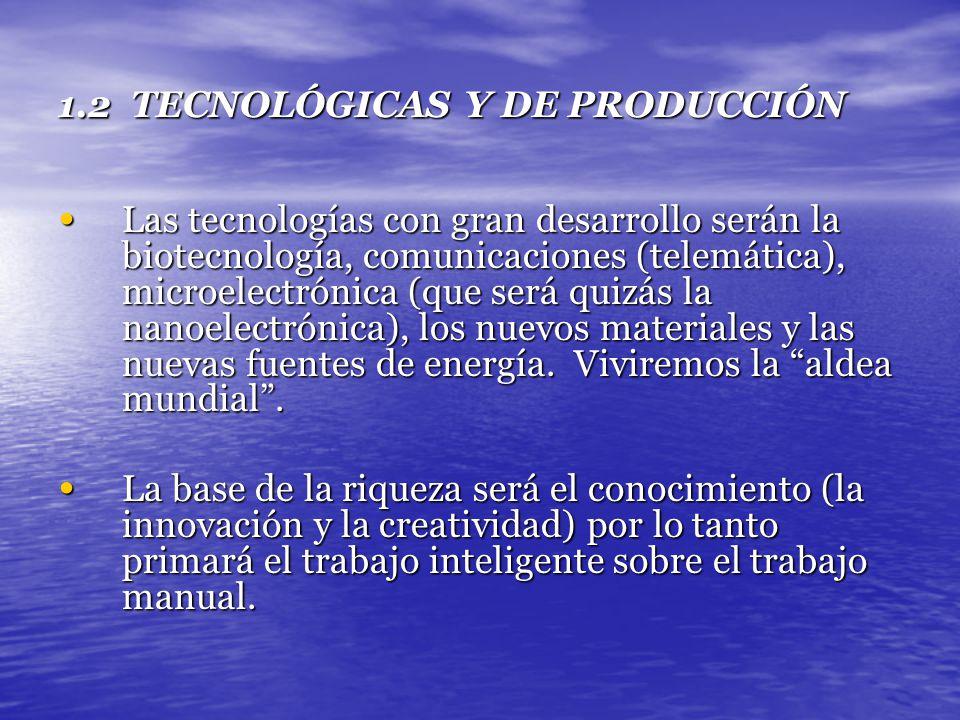 1.2 TECNOLÓGICAS Y DE PRODUCCIÓN Las tecnologías con gran desarrollo serán la biotecnología, comunicaciones (telemática), microelectrónica (que será q