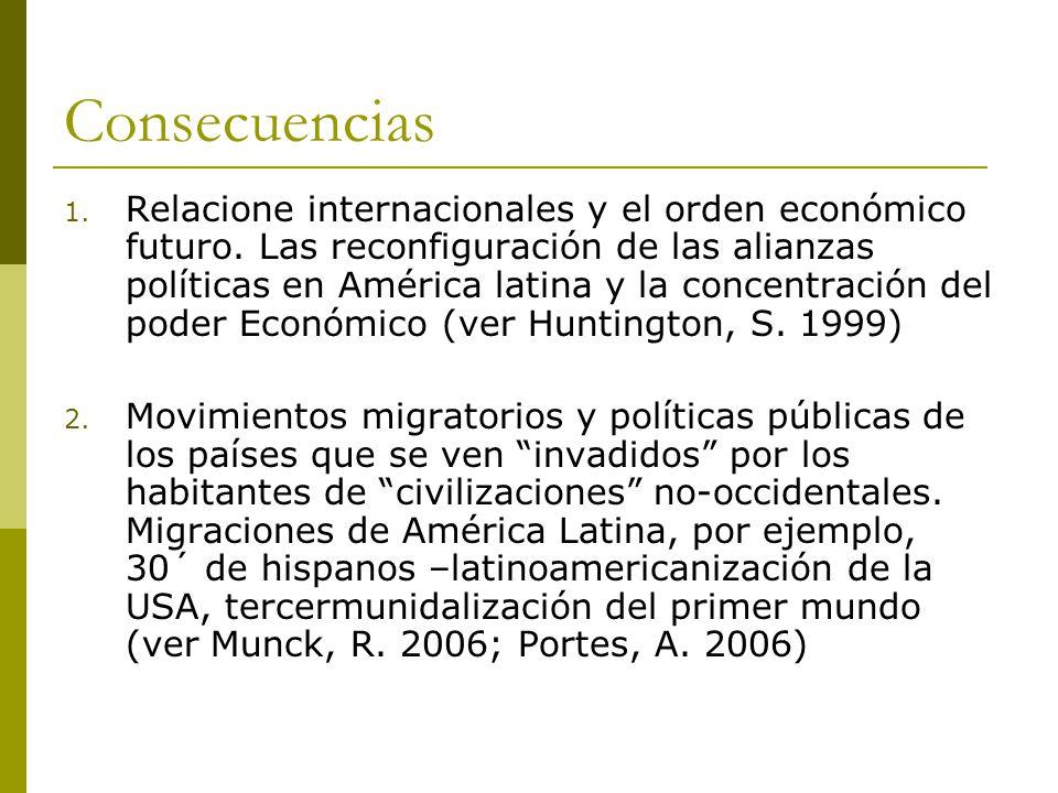Consecuencias 1. Relacione internacionales y el orden económico futuro. Las reconfiguración de las alianzas políticas en América latina y la concentra