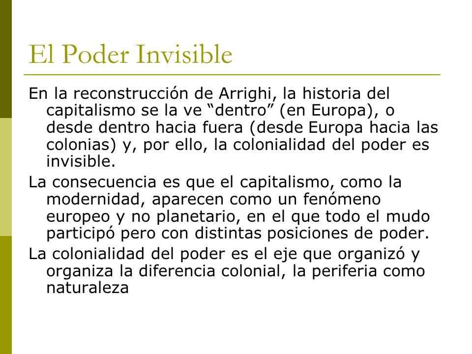El Poder Invisible En la reconstrucción de Arrighi, la historia del capitalismo se la ve dentro (en Europa), o desde dentro hacia fuera (desde Europa hacia las colonias) y, por ello, la colonialidad del poder es invisible.