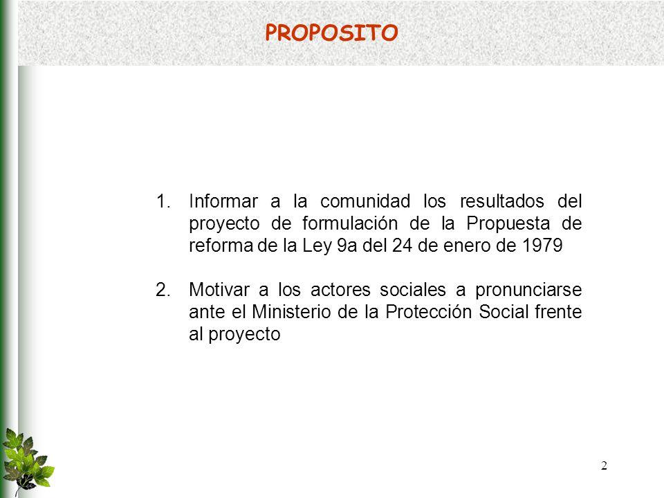 33 PROTECCIÓN DE LA SALUD PÚBLICA EN EL HÁBITAT Y LOS PROCESOS PRODUCTIVOS (Art 8-47) En qué va la propuesta: Título II.