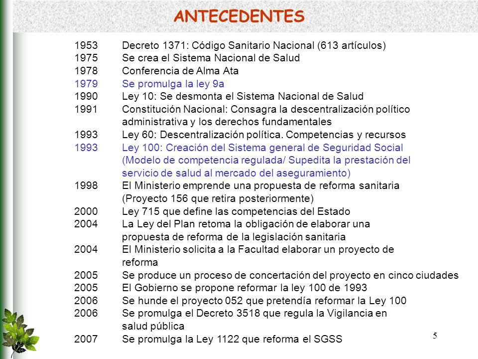 26 ESTRUCTURA DEL PROYECTO 15 Capítulos 200 Artículos Principios generales Art 1-7 Control de los determinantes de la salud pública T1 C1 Hábitat y entorno (Art 8 - 48) T1 C2 Consumo (Art 49-91) T1 C3 Servicios de salud (Art 92-108) T1 C4 Procesos sociales (Art 109-115) T1 C5 Emergencias y desastres (Art 116-124) T1 C6 Ambito laboral (Art 125-140) T1 C7 Desarrollo tecnológico (Art 141-153) Organización y administración para la protección de la salud pública.