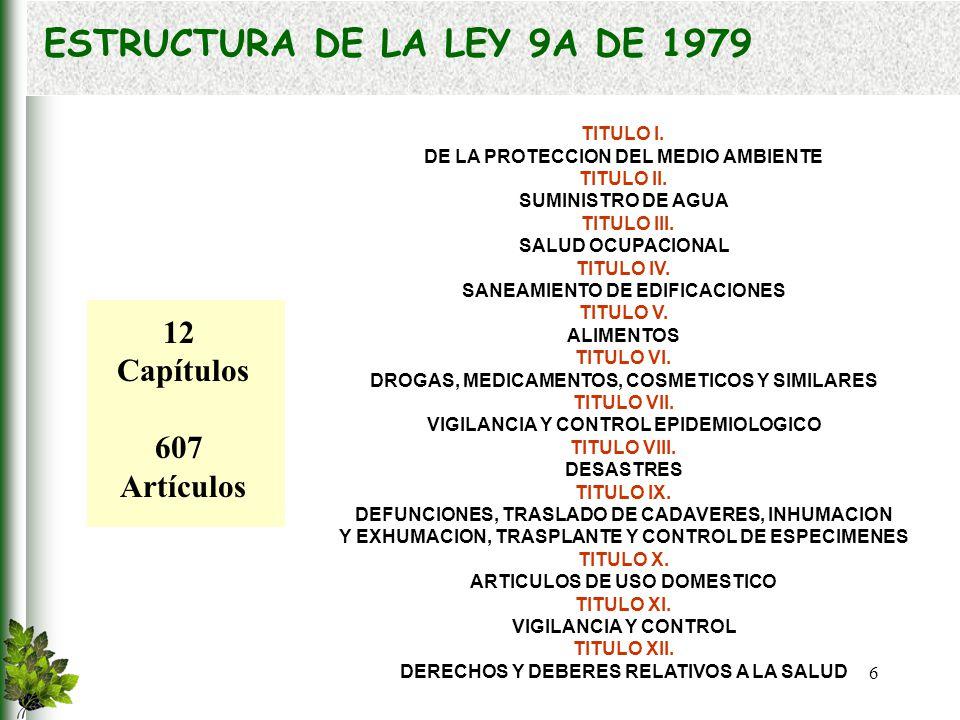 57 En qué va la propuesta: TITULO II CAPÍTULO II DE LA RECTORÍA DE LA SALUD PÚBLICA Art 162.- El plan de protección de la salud pública.