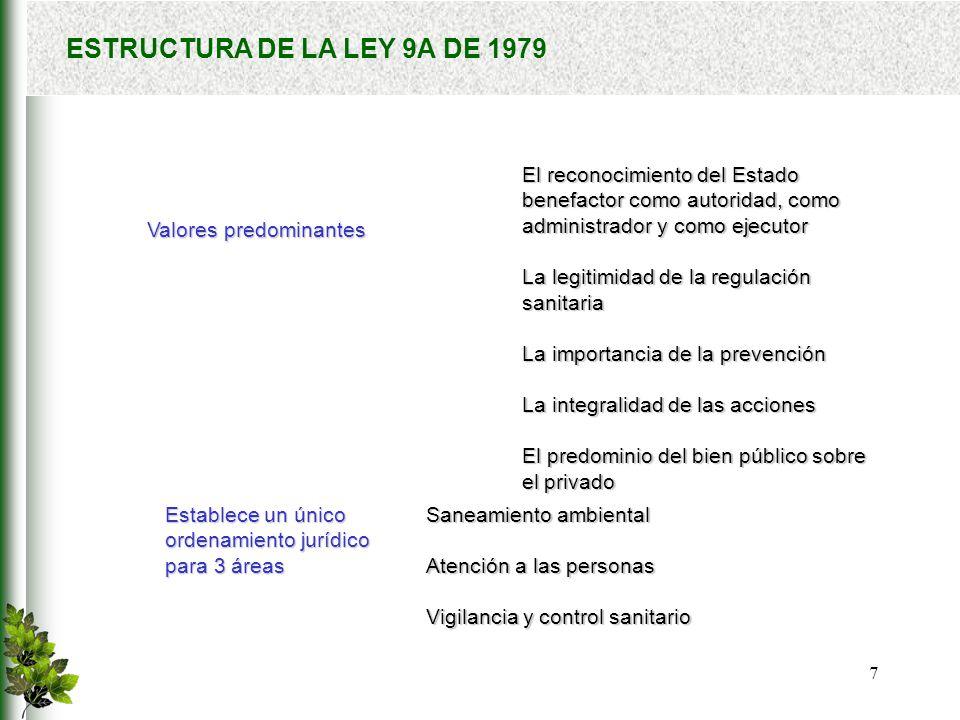 28 Objetivo: Las acciones de promoción y protección de la salud pública A cargo del Estado y de los particulares Sobre los individuos y los determinantes de la salud ARTÍCULO 1°.- OBJETIVO.