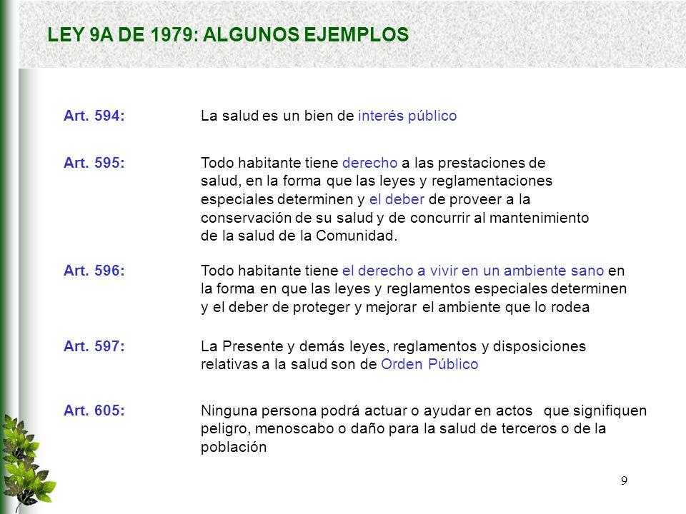 60 En qué va la propuesta: CAPÍTULO VI INSPECCIÓN, VIGILANCIA Y CONTROL.
