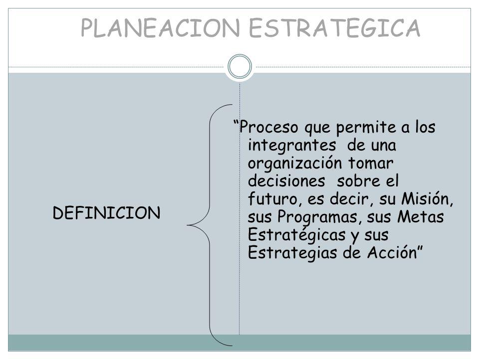 Antes de la apertura Entorno no CompetitivoOrganizaciónEstrategia OrganizaciónEntornoCompetitivoEstrategia en ausencia de competencia no hay estrategi