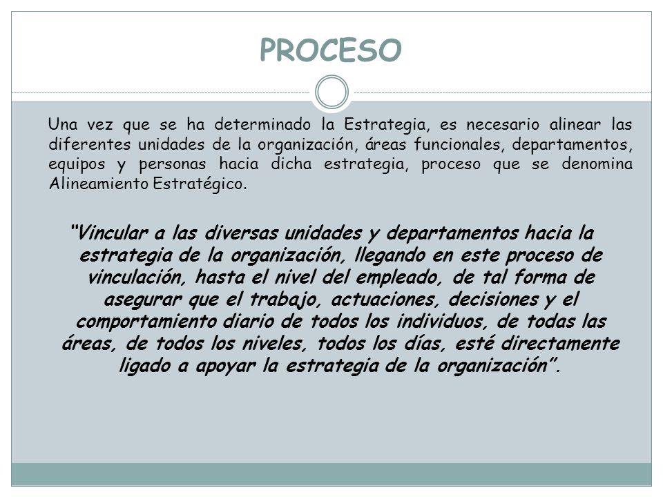 La estrategia como plan de acción se refiere a las elecciones que se harán en cada situación y como patrón hace referencia a la consistencia en el com