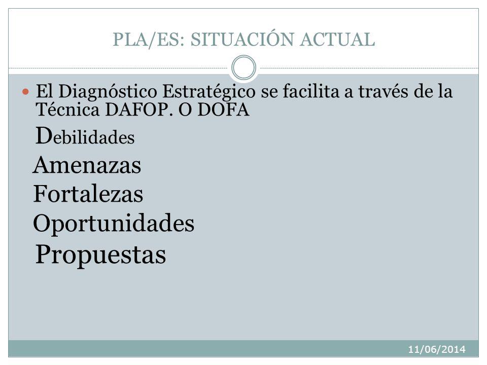 11/06/2014 PLA/ES: SITUACIÓN ACTUAL El Diagnóstico Estratégico: Ω Identificar los factores que han contribuido a nuestro desarrollo. Ω Identificar los