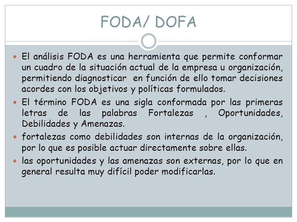 11/06/2014 PLA/ES: SITUACIÓN ACTUAL El Diagnóstico Estratégico se facilita a través de la Técnica DAFOP. O DOFA D ebilidades Amenazas Fortalezas Oport