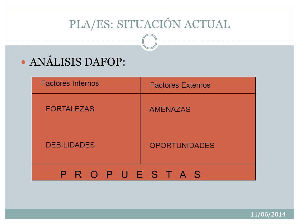 11/06/2014 41 PLA/ES: SITUACIÓN ACTUAL Propuestas: Políticas, Actividades, Tareas que si las aplicamos nos permitirían: Superar las debilidades Enfren