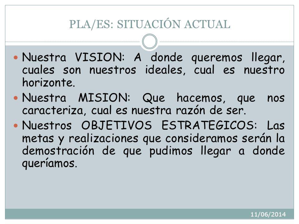 11/06/2014 43 PLA/ES: SITUACIÓN ACTUAL Marco del Proyecto: VISIÓNMISIÓN OBJETIVOS ESTRATÉGICOS